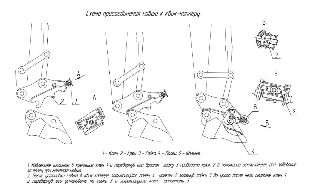 Схема присоединения ковша к квик-каплеру